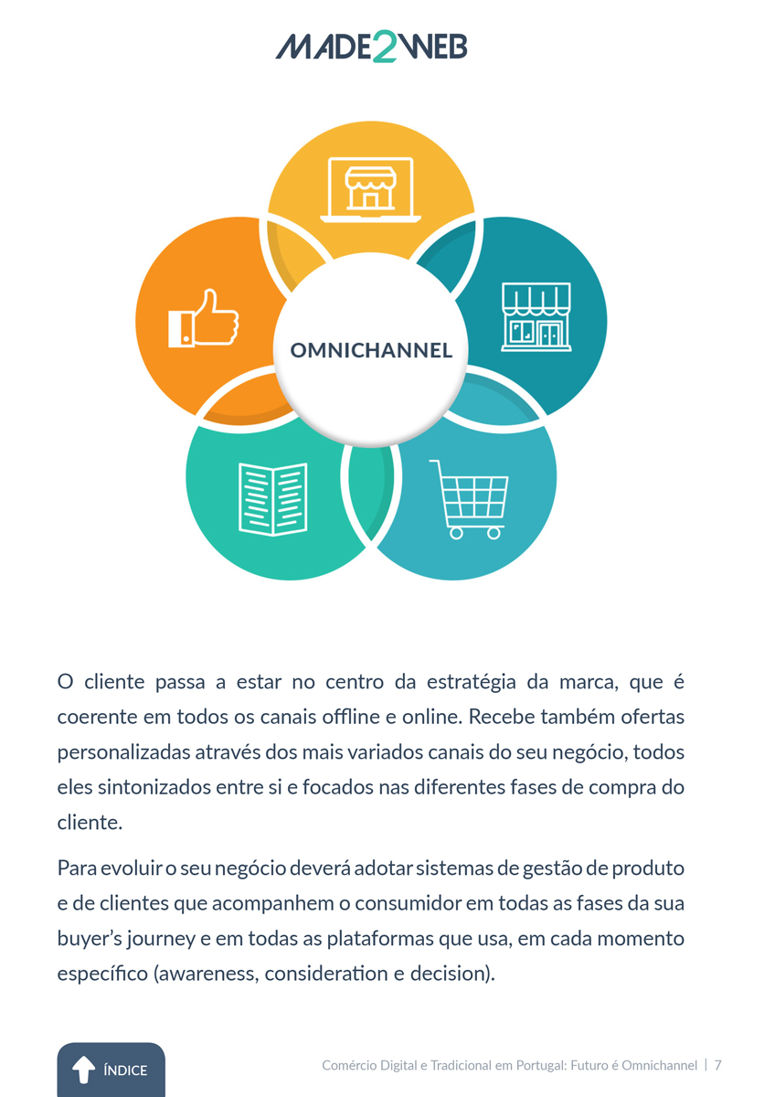 exemplo-de-pagina-do-ebook-1